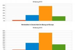 WMeme_Deutschland_2010