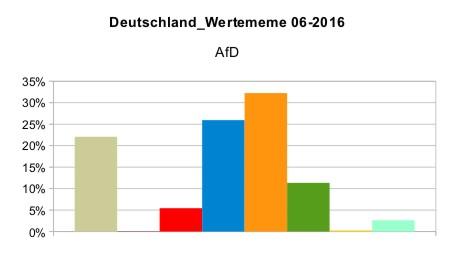 Deutschland_WMeme_AfD_2016