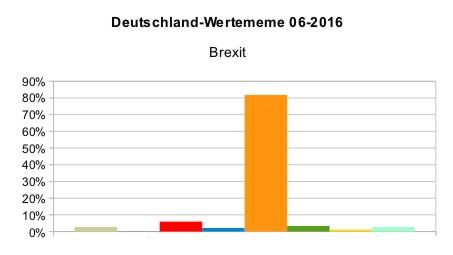 Deutschland_WMeme_Brexit_2016