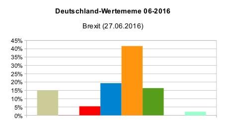Deutschland_WMeme_Brexit_2_2016