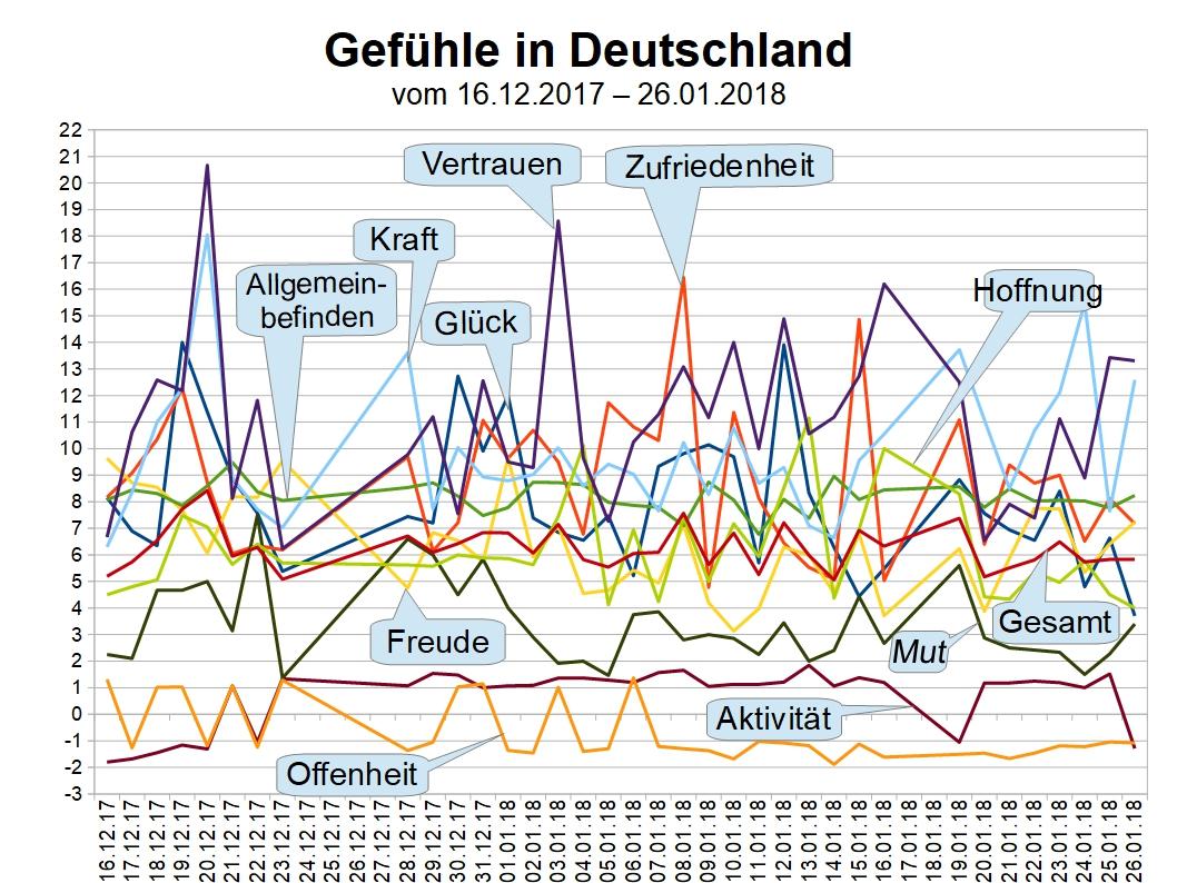 kasachen in deutschland verhalten